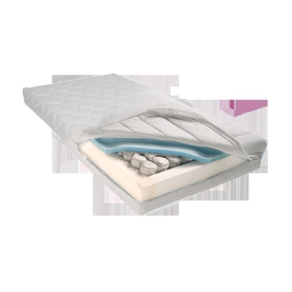 Rechthoekig matras op maat van pocketveer koudschuim.